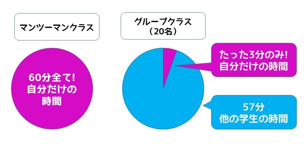 %e3%82%bb%e3%83%96%e5%b3%b6%e7%95%99%e5%ad%a6hp%e8%b3%87%e6%96%99