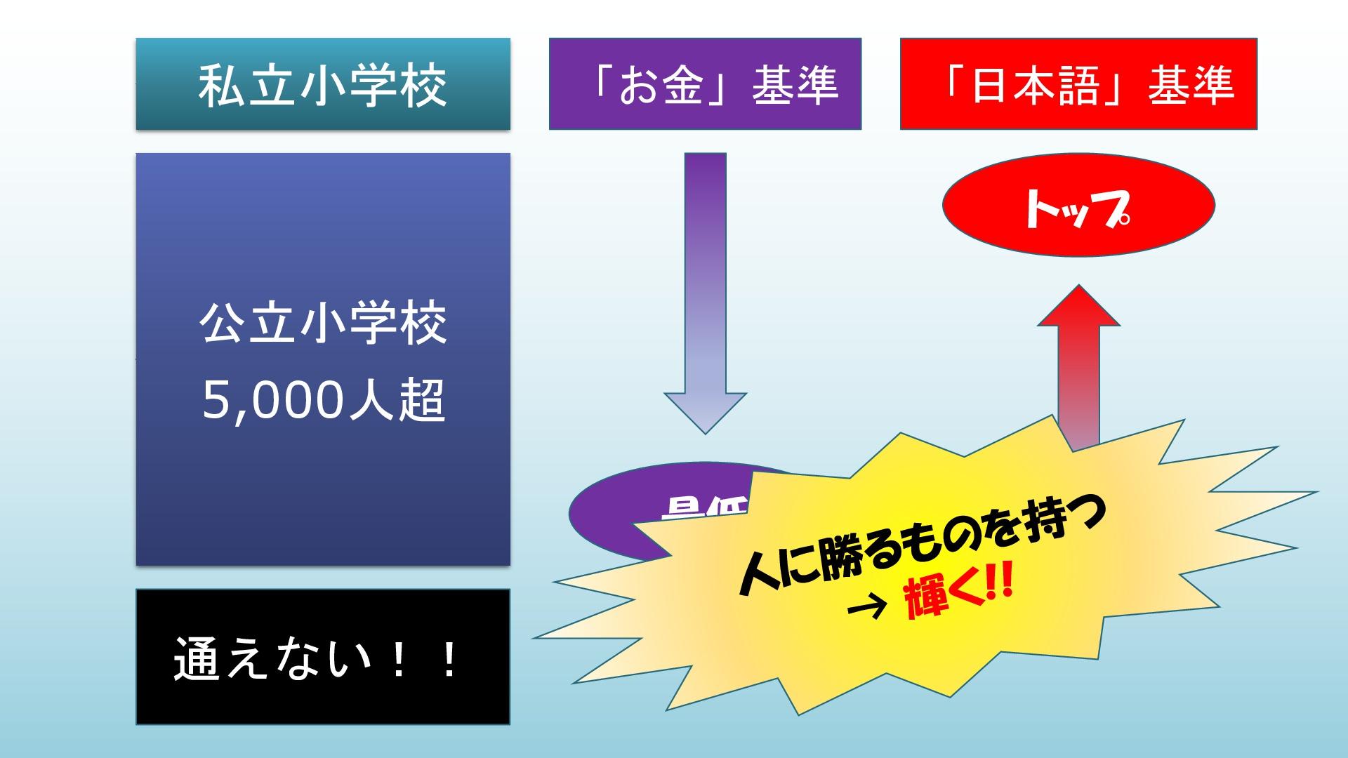 4-2daredemo-presentation-001